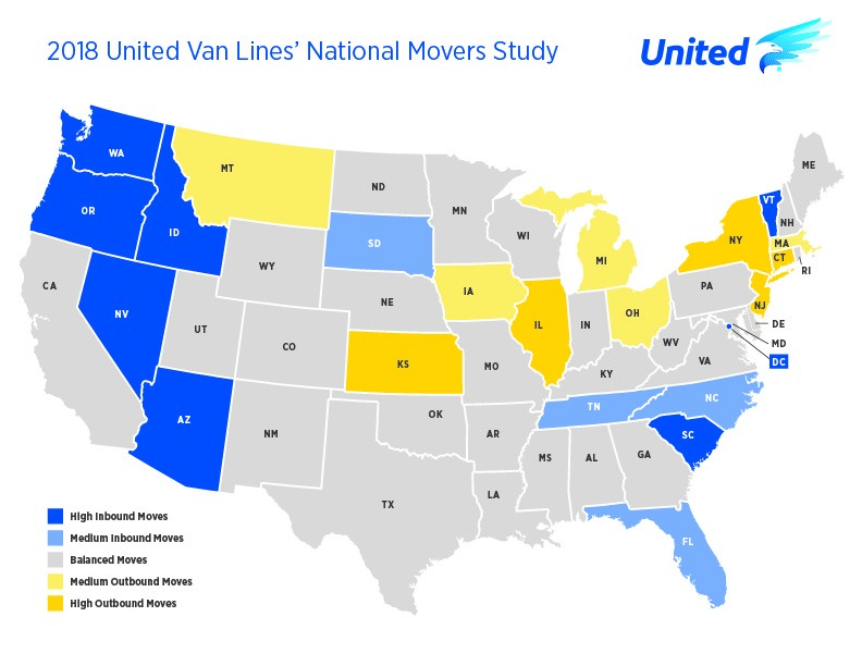 United Van Lines National Movers Study